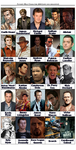 Top Male Characters for 2010 by krystalrayne