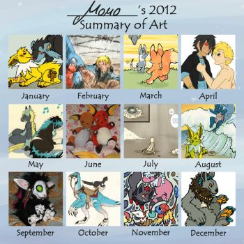 Art Summary 2012 by Renegar-Kitsune