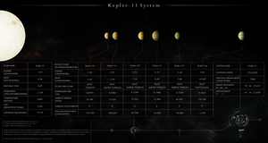 Kepler-11 System Schematic by Alpha-Element