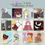 20II Summary MEME by Tarka-r