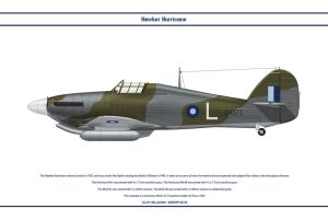 Hurricane India 2 Sqn by WS-Clave