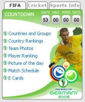 FIFA world cup 2006- Display by godwantsudead