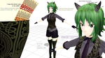 Gumi Flavored Title by JerisEnigma