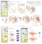 SAI: Tools I use + Settings + a bit tutorial by keerou