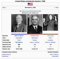United States Presidential Election, 1936 by OccamsBroadsword