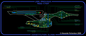 Constitution Class MSD by Bmused55