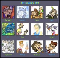 Art Summary 2010 by Oly-RRR