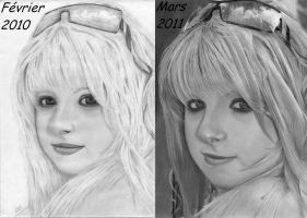 2010/2011 Evolution by stonedsour887