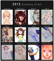 2015 Summary of Art by Avvoula