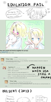 (Hetalia) Education Fail (America, Russia, RusAme) by Hyperkaoru13