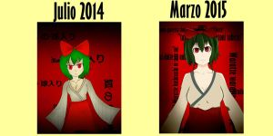 Mai Comparacion 2014 -  2015 by YukariMegpoid