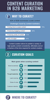 Content Curation in B2B Marketing by dhilipedeze