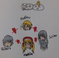 Hetalia- Different Forms of PruCan by Karma-Maple
