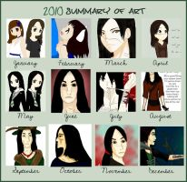 2010 Summary of Art by MyntaSnaps