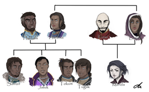 LoK-OC Family Tree #1 by Elbytron