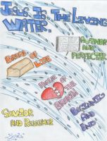 Jesus:The Living Water by christians