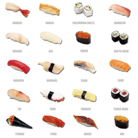 Sushi Icon Set by liquidshadow