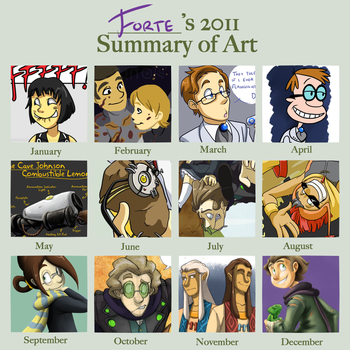Meme: 2011 Summary of Art by forte-girl7