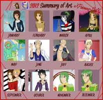 The Year 2012...Art Summary by MelodicSoul