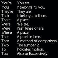 Grammar reminder to others AND MYSELF by lcponymerch