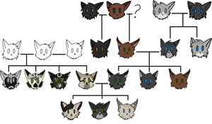 Fogpelt's Family Tree by stormspirit1000