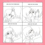 LSK: Innocent kiss by sakuyasworld