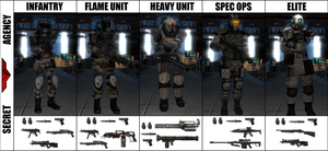 Agency Soldier Profiles Redux by DBuilder