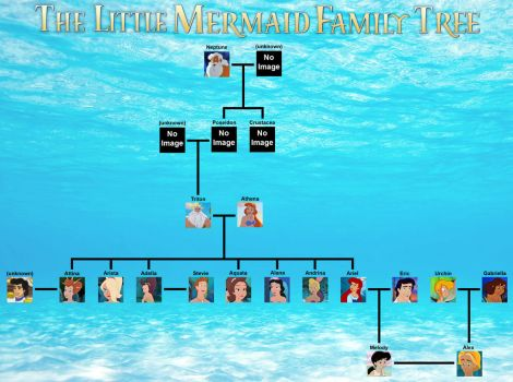 The Little Mermaid Family Tree by SilverBuller