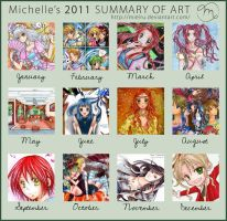 2011 Summary of Art by mielru