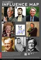 Uncle Bilbo's Influence Map by uncle-bilbo