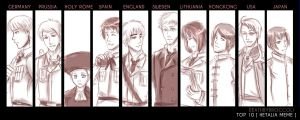 APH: top 10 by deathbybroccoli