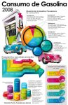 Gas Infography by Creatunco