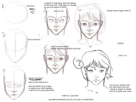 face structure walkthrough by artworkshop