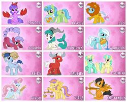 All 12 Ponyscope Ponies by darkoverlords