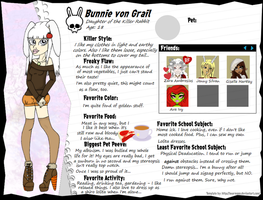 MH OC: Bunnie von Grail by BonnieElizabeth