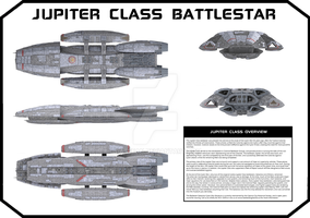 Jupiter Class Battlestar (WIP) by GateFan