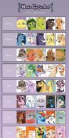Improvement Meme 2012 by MySweetQueen