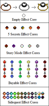 Recruitment Ring and Effect Cores by Ouroboros-Armageddon