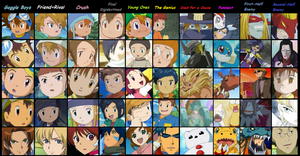 -Digimon Similarity Chart- by 1-luvs2dAnce