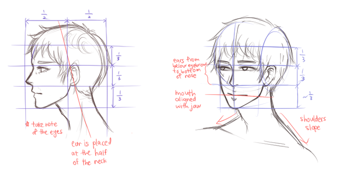 T: how I draw faces by AngelKite
