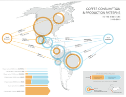 Coffee Consumption+ Production by meghar