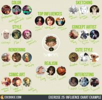Exercise 25: Influence Chart Example! by CGCookie