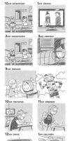 Hourly Comic Day 2012 by dryponder