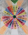 Homemade Wheel of Fortune by germanname