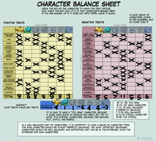 halo and Pk character balance by ARTic-Weather