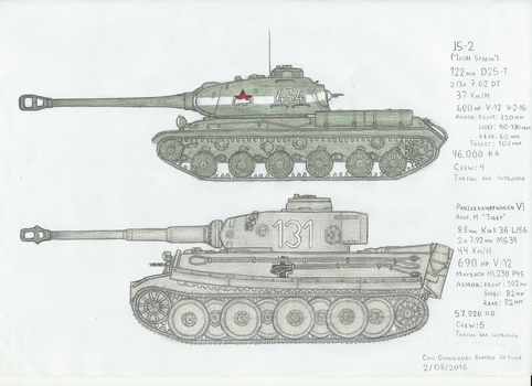 IS-2 Vs Tiger I by caiobrazil
