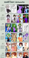 updated 2003-2014 Improvement Meme by caydett