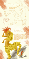 Zuzy Sketches and Scrafty realistic thoughts by Weirda208