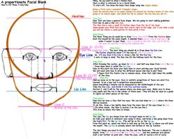 Tutorial: Facial Blank. by defective-kittie