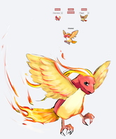 Pokemon Fusion: Chareot by Vexcel